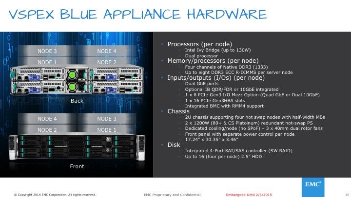VSPEX Blue Hardware