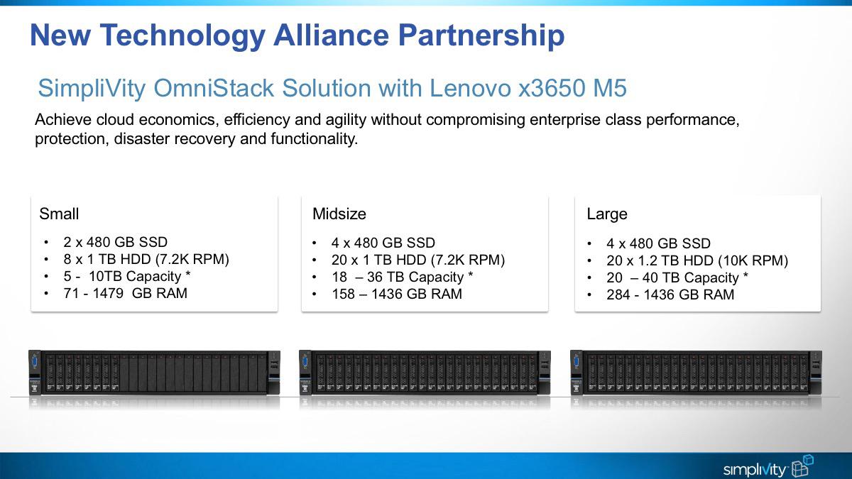 Lenovo Partnership