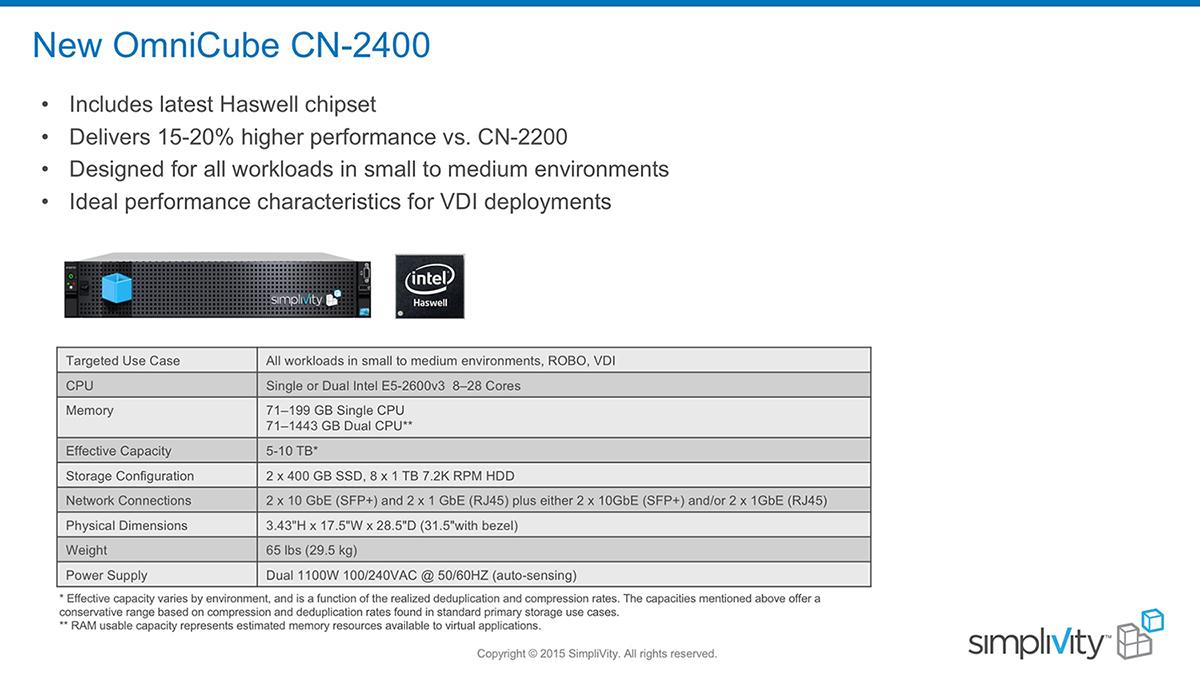 CN-2400