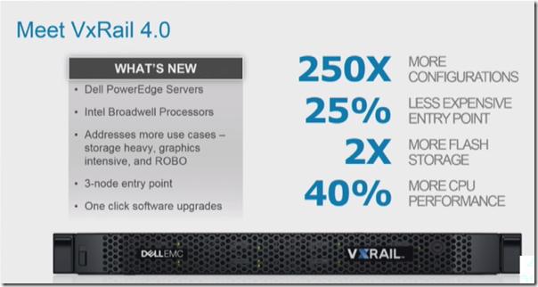 VxRail 4.0