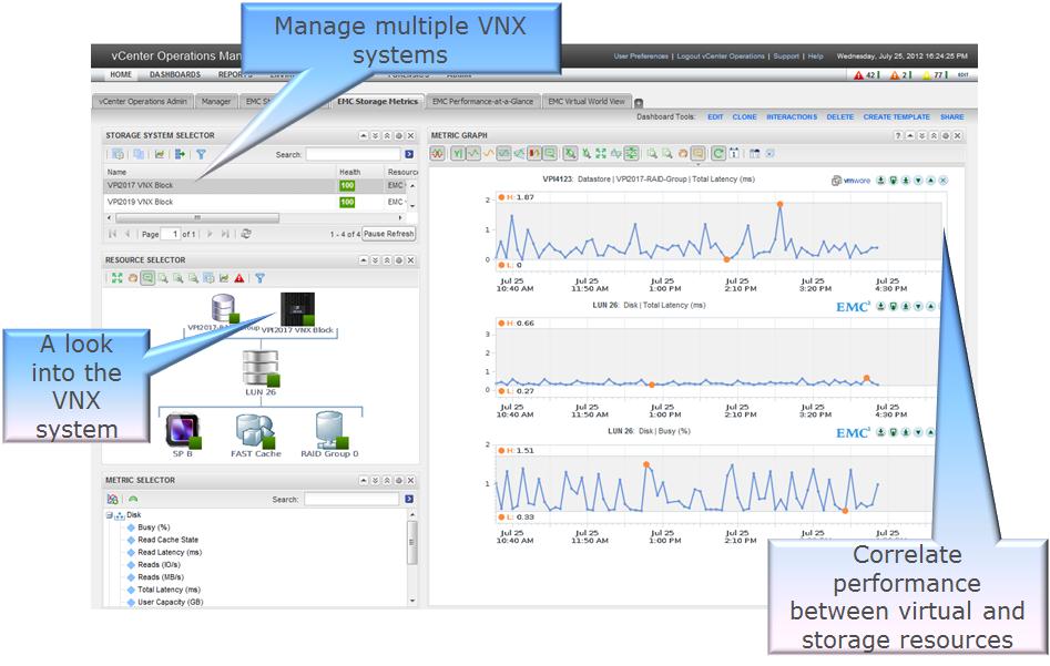 VMware – Thulin' Around
