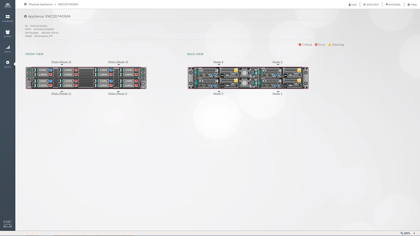 VSPEX Blue Manager Appliance View